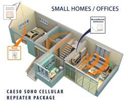small office home office. Small Office Home T